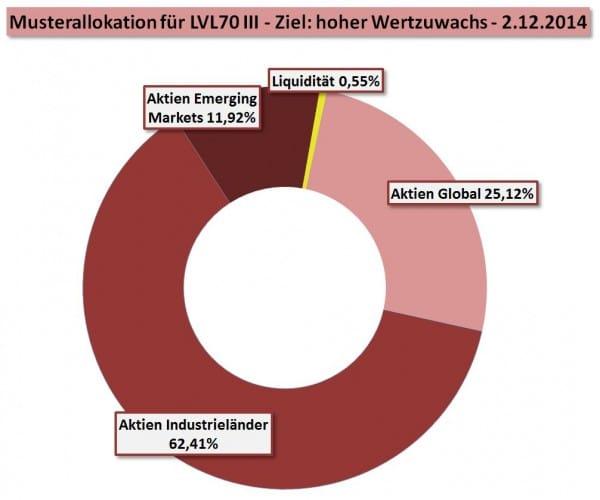 Gemütlich Beste Wiederaufnahmeziele 2013 Galerie ...