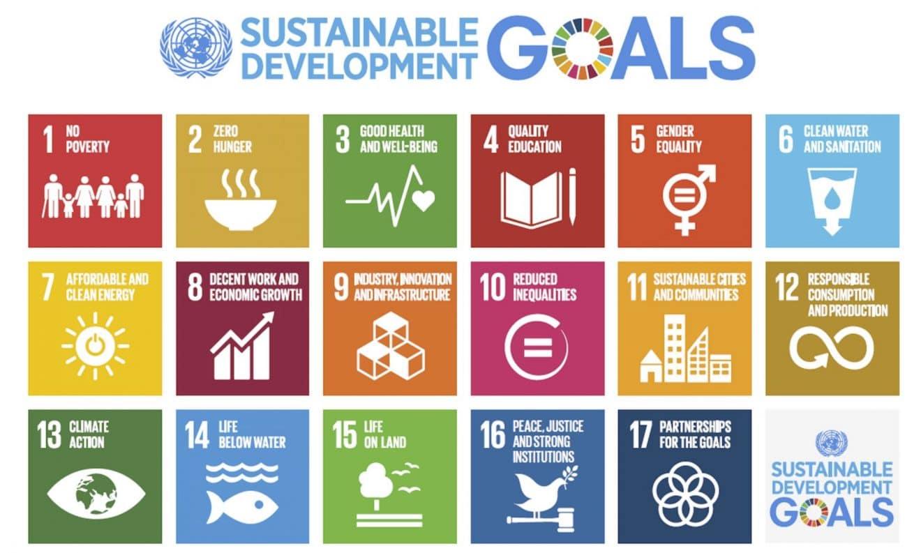 Nachhaltige Investments - UN Ziele